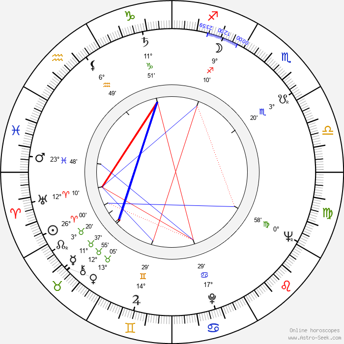 Herbie Mann - Birth horoscope chart