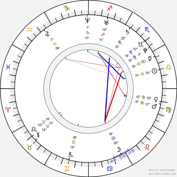 Herjunot Ali - Birth horoscope chart