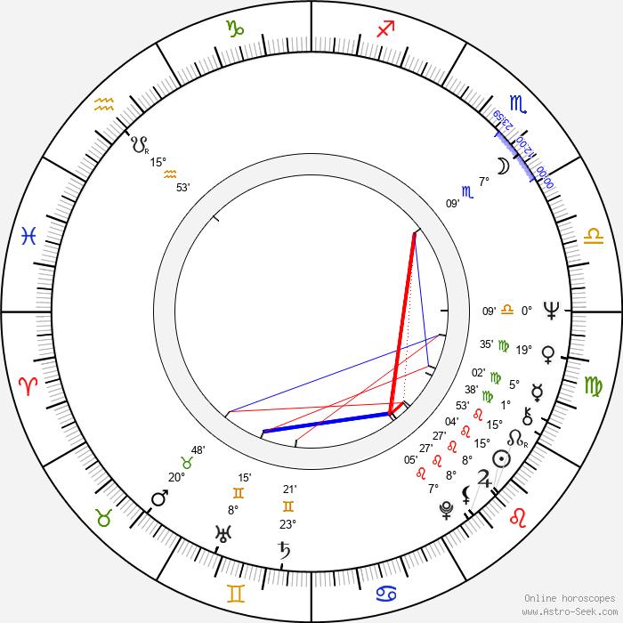 Herman Fabri - Birth horoscope chart