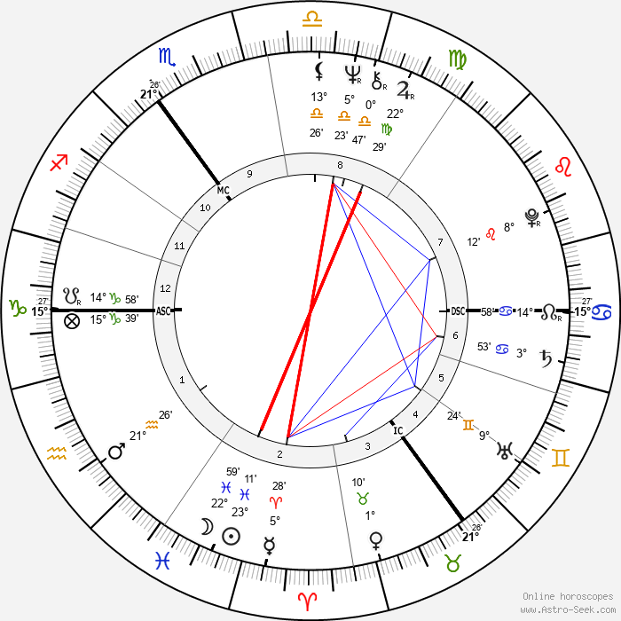 Herman van Veen - Birth horoscope chart