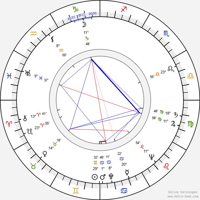 Herschel Baltimore - Birth horoscope chart