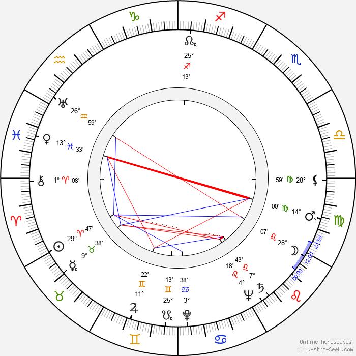 Herschel Burke Gilbert - Birth horoscope chart