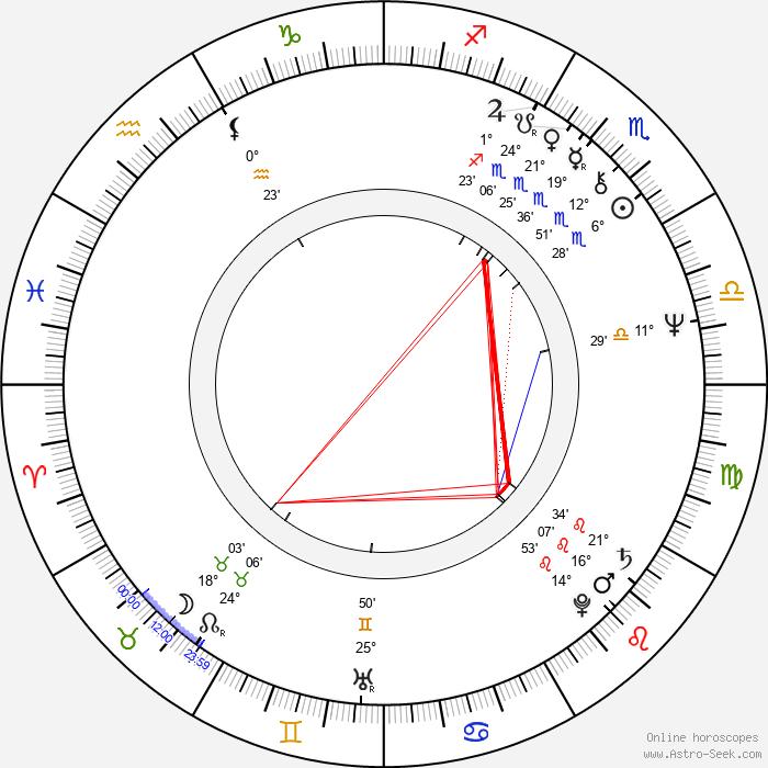 Herschel Weingrod - Birth horoscope chart
