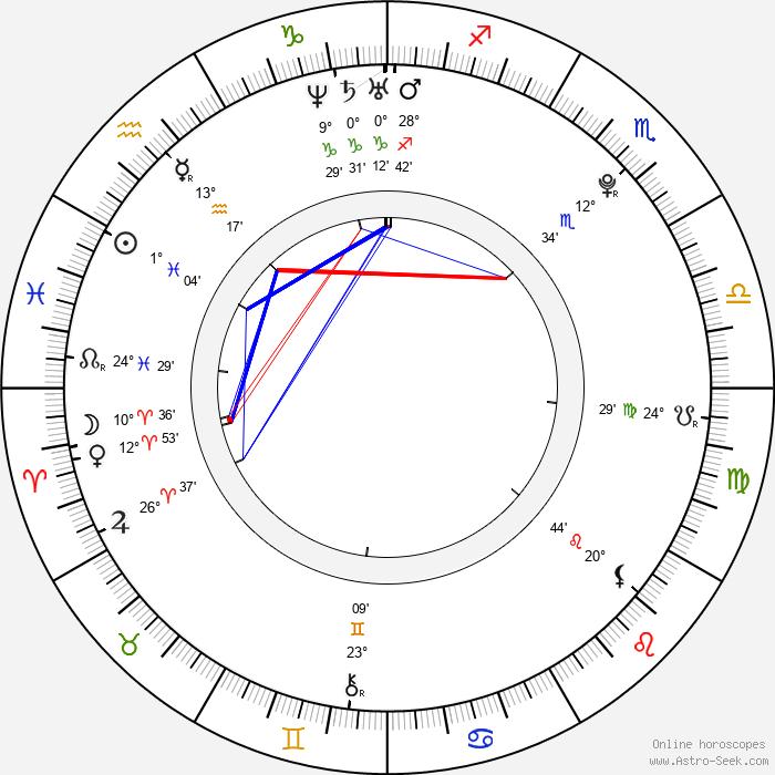 Hervé Christian Tchami - Birth horoscope chart