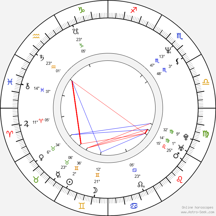 Hervé Hadmar - Birth horoscope chart