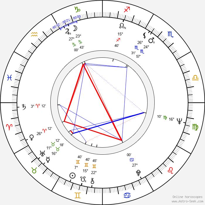 Hibari Misora - Birth horoscope chart