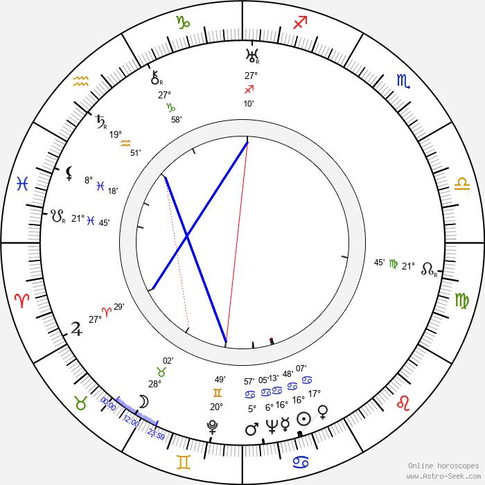 Hideo Oguni - Birth horoscope chart