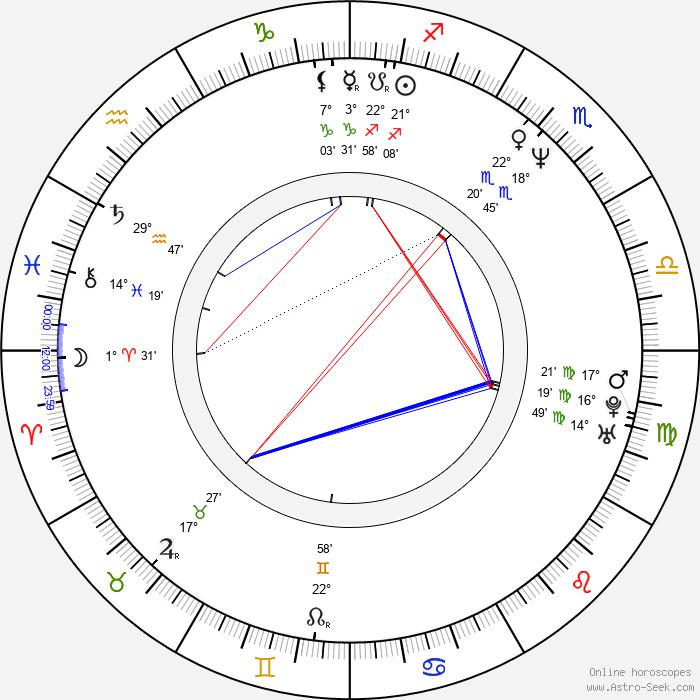Hideto Matsumoto - Birth horoscope chart