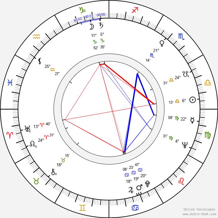 Hikaru Miyata - Birth horoscope chart