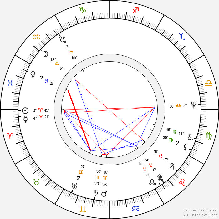 Hilary Minster - Birth horoscope chart