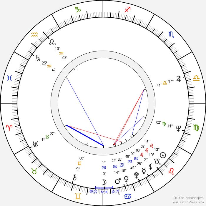 Hilda Augustovičová - Birth horoscope chart