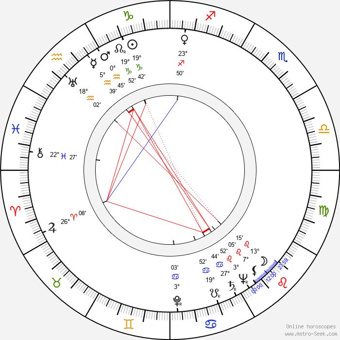 Hilde Krahl - Birth horoscope chart