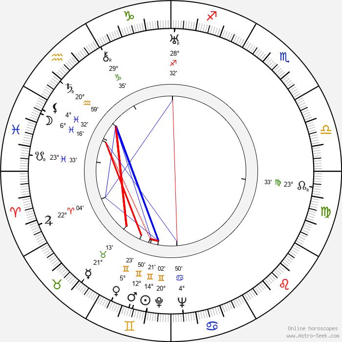 Hilde Maroff - Birth horoscope chart