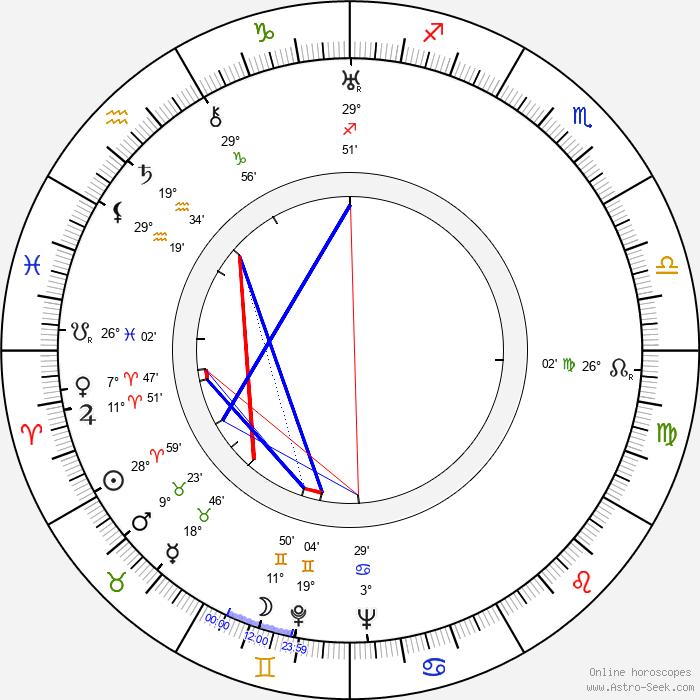 Hildur Lindberg - Birth horoscope chart
