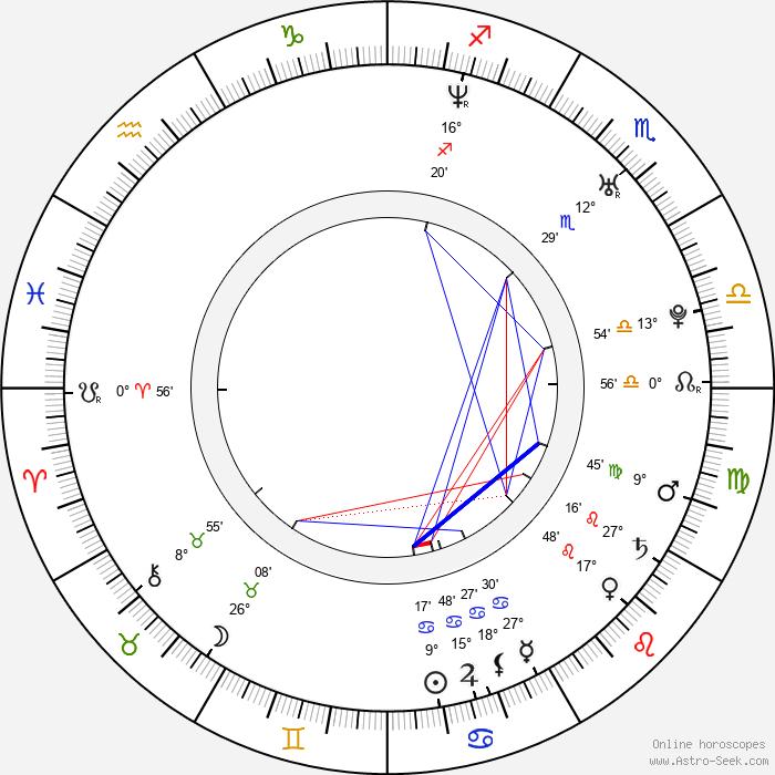 Hillary Tuck - Birth horoscope chart
