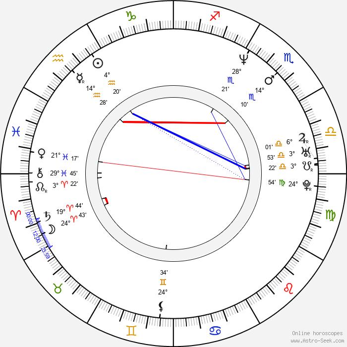 Hilmir Snar Gudnason - Birth horoscope chart