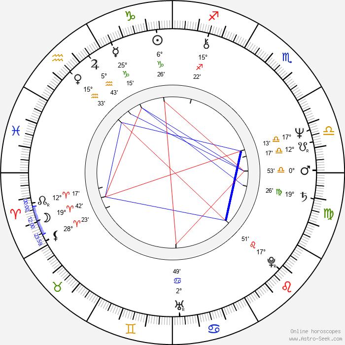Hilton McRae - Birth horoscope chart