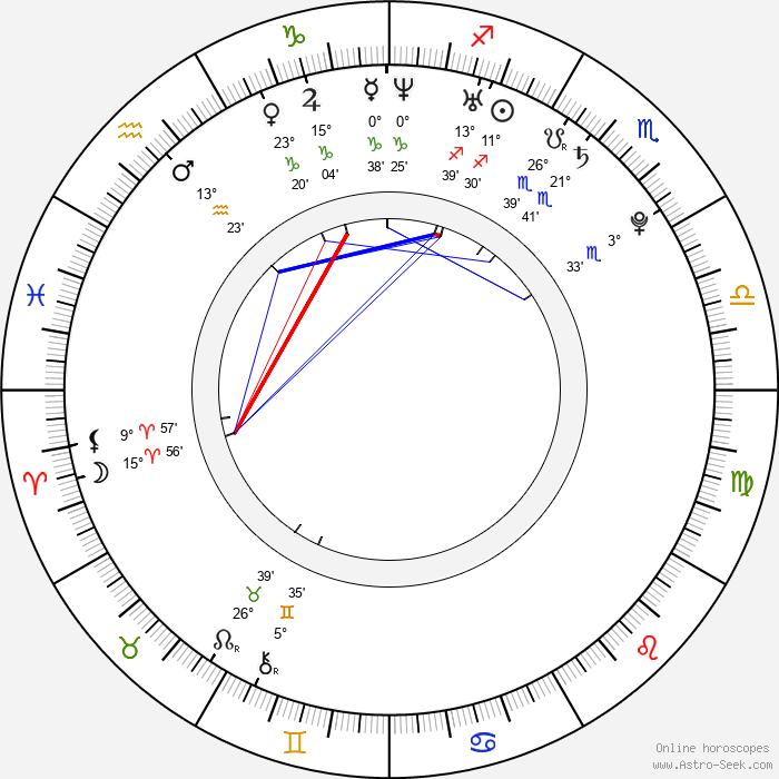 Hind Laroussi - Birth horoscope chart