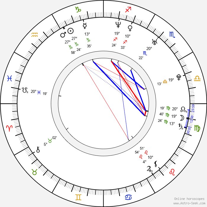 Hirofumi Arai - Birth horoscope chart