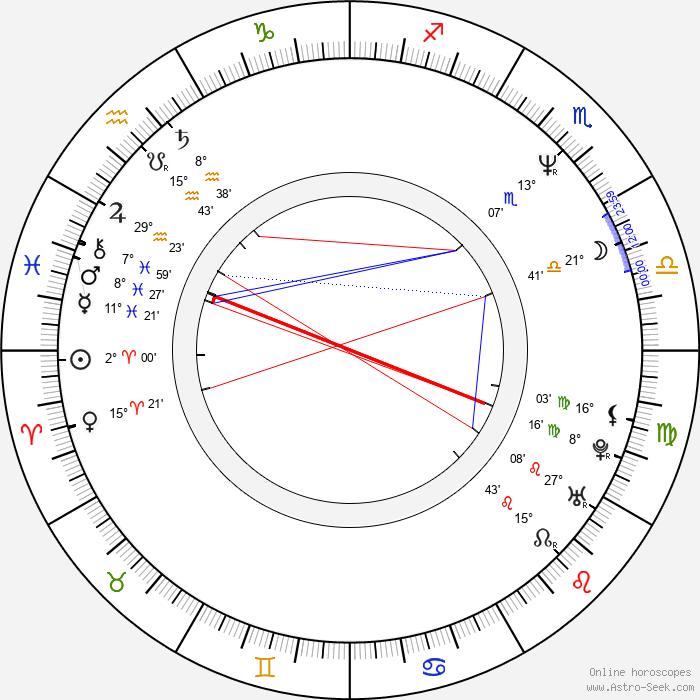 Hirojuki Jamaga - Birth horoscope chart