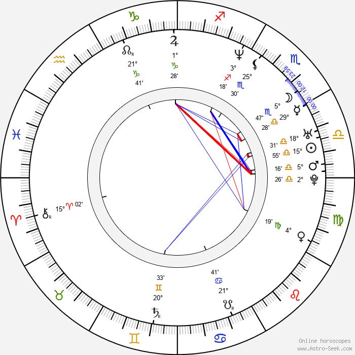 Hiroshi Nagano - Birth horoscope chart