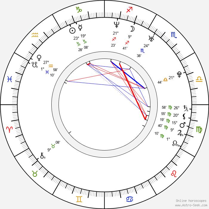 Hiroshi Tamaki - Birth horoscope chart