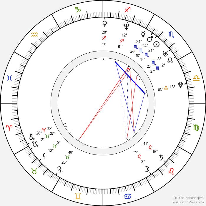 Hiroshi Tanahashi - Birth horoscope chart
