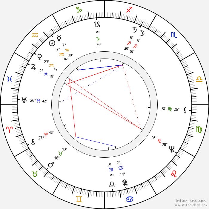 Hiroshi Teshigahara - Birth horoscope chart