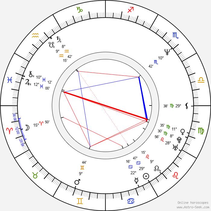 Hiroši Mikami - Birth horoscope chart