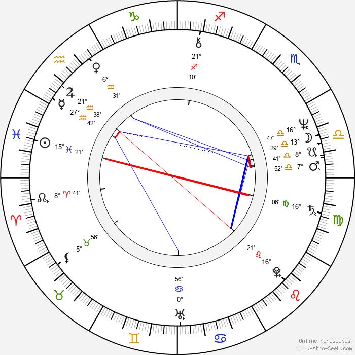 Hirotaka Suzuoki - Birth horoscope chart