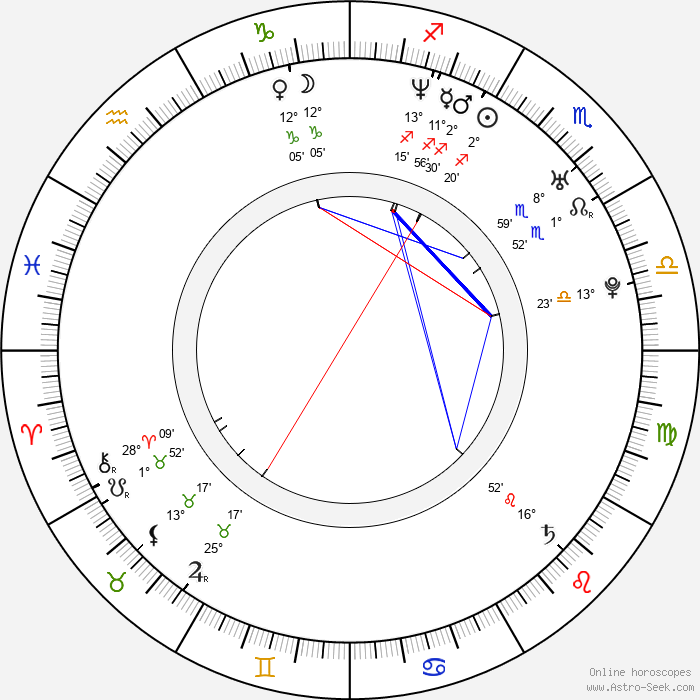 Hiroyuki Ikeuchi - Birth horoscope chart