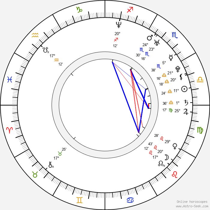 Hitomi Shimatani - Birth horoscope chart