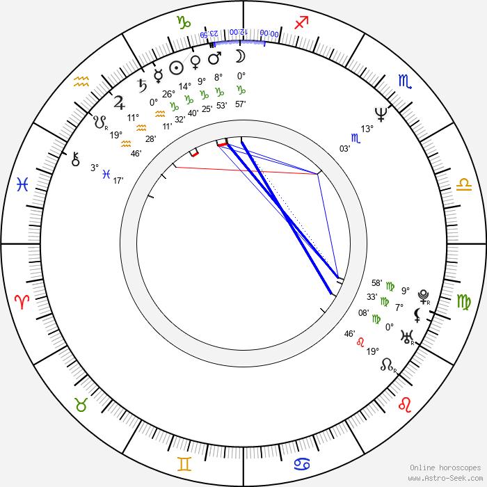 Hodgie Jo - Birth horoscope chart