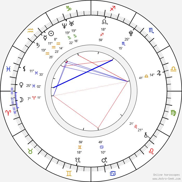 Hollie Lo - Birth horoscope chart