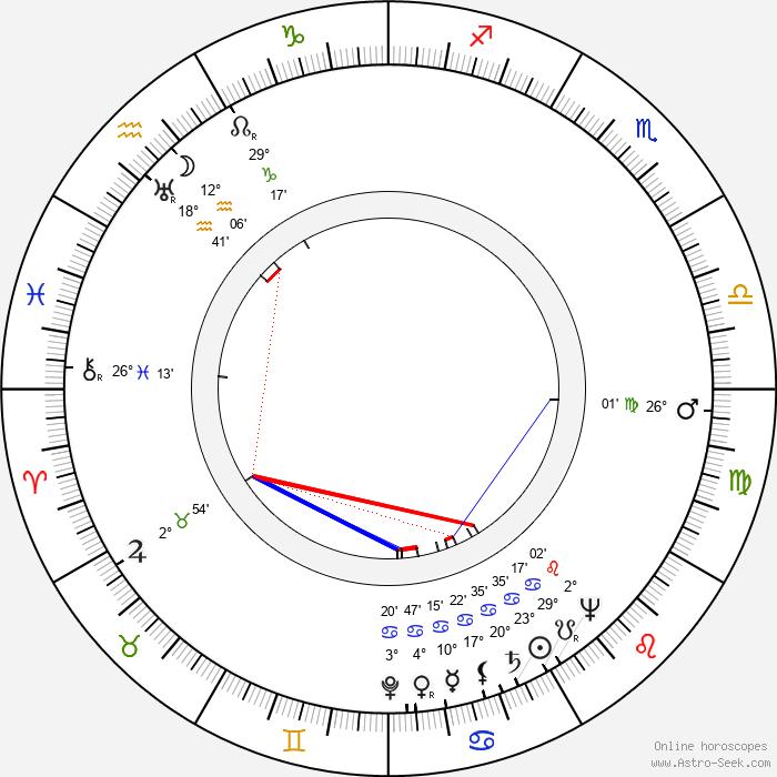 Hollis Irving - Birth horoscope chart