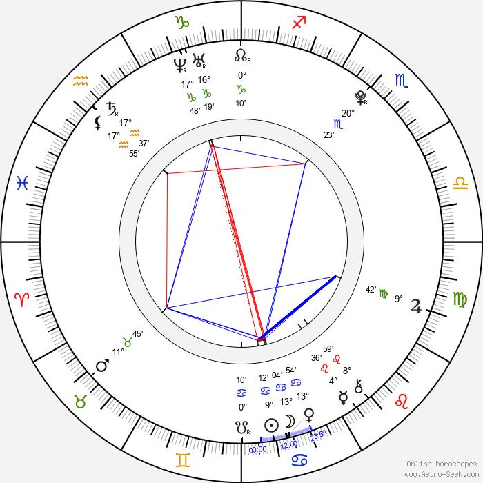 Holliston Coleman - Birth horoscope chart