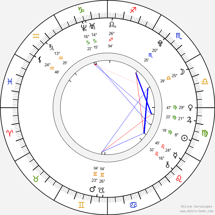 Holly Earl - Birth horoscope chart
