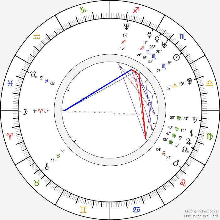 Holly Elissa - Birth horoscope chart