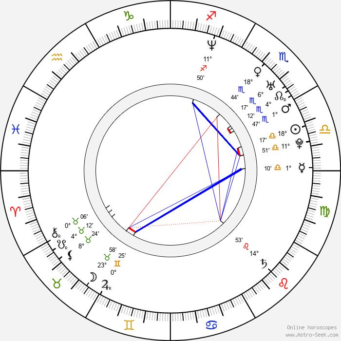 Holly Fields - Birth horoscope chart