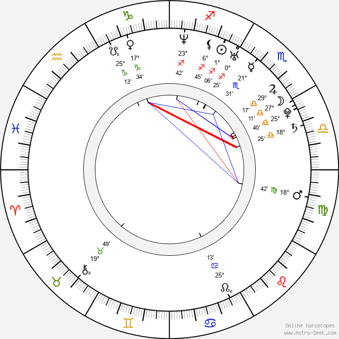 Holly Shanahan - Birth horoscope chart