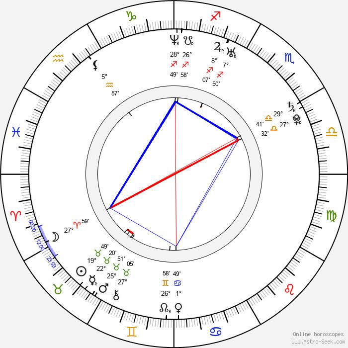 Holly Valance - Birth horoscope chart