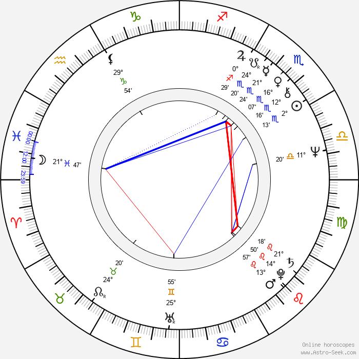 Holly Woodlawn - Birth horoscope chart