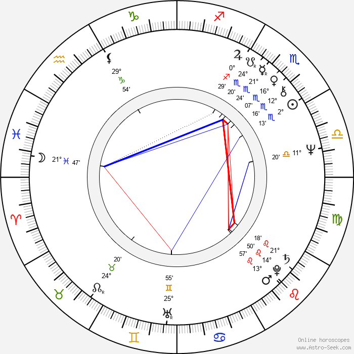 Holly Woodlawn - Birth horoscope chart