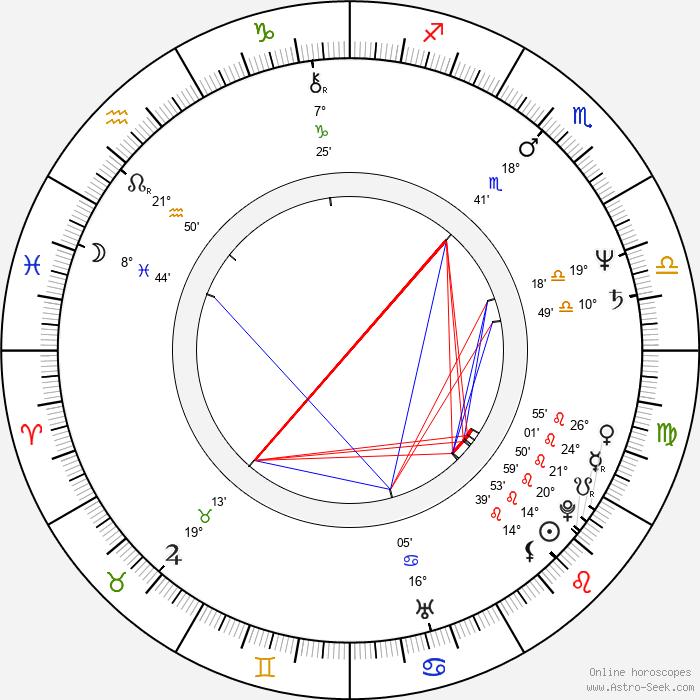 Holmes Osborne - Birth horoscope chart