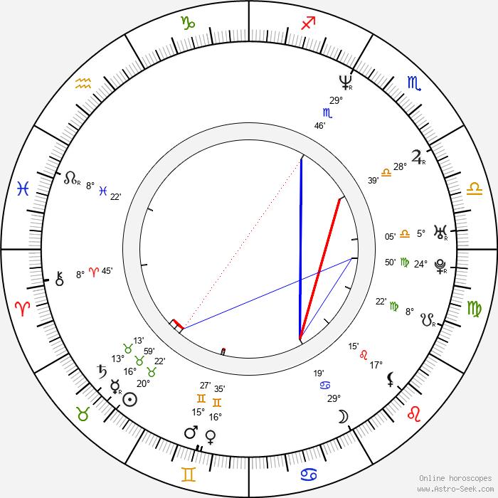Höng Tao - Birth horoscope chart