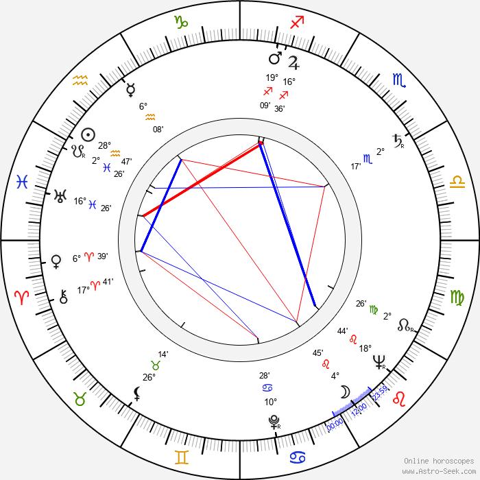 Hope Garber - Birth horoscope chart