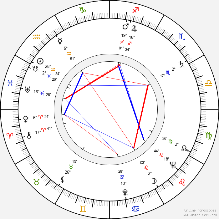 Hope Garber - Birth horoscope chart