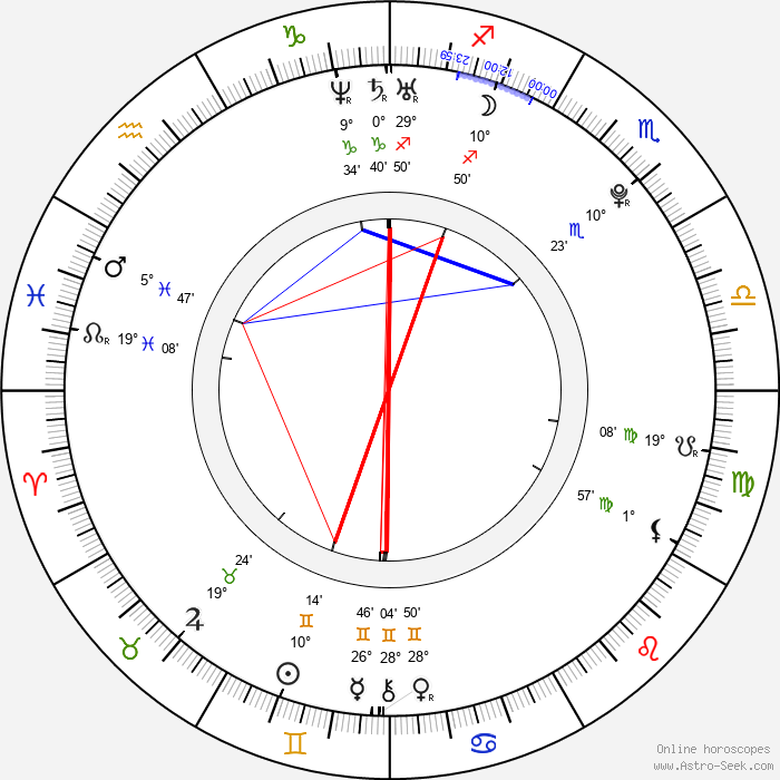 Hope Partlow - Birth horoscope chart