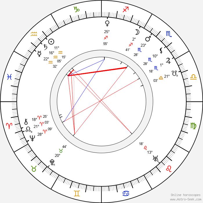 Horace B. Carpenter - Birth horoscope chart