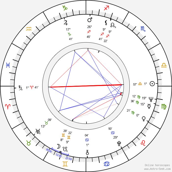 Horst Rehberg - Birth horoscope chart